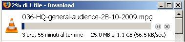 Velocità di download del video udienza generale del Papa